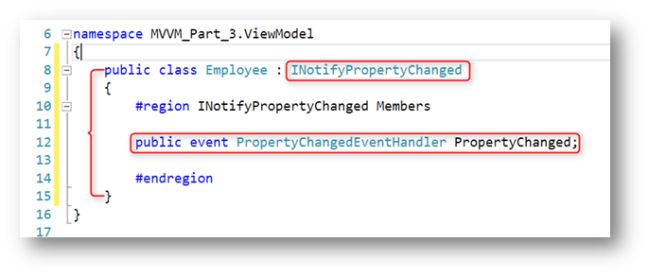 Model View Viewmodel Mvvm Explained Codeproject Holidays Oo