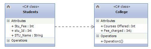 class diagram uml