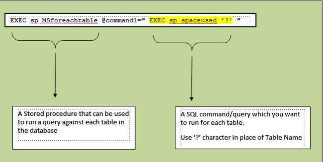 sp_spaceused-for-each-table-in-SQLServer.jpg
