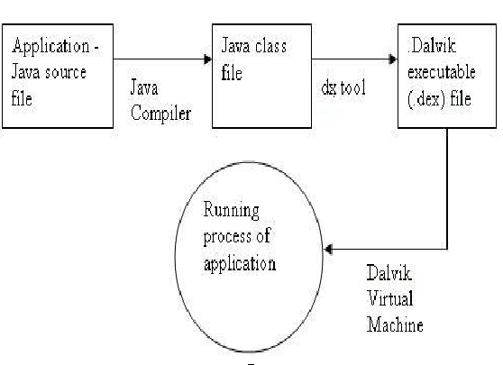 download installing java vm windows xp free software