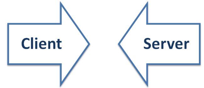 Client-Side vs Server-Side Programming Languages