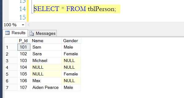 Replace Nulls With Specified Values in SQL Server