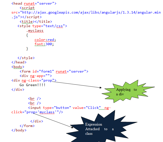 Directives In AngularJS: Part 3