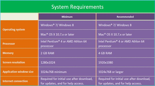 System Requirements for Google Web Designer