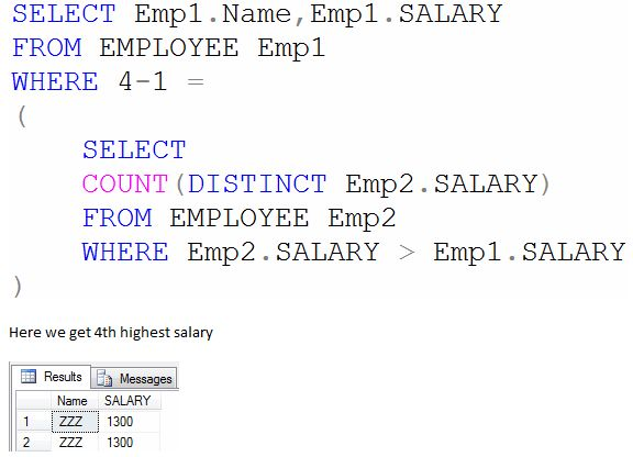 Output-Top4-salary-from-Table-in-SQL-Server.jpg