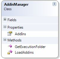 AddinManager-in-SharePoint.jpg