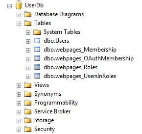 Using Membership in ASP Net MVC 4 (转) - testglen - 博客园