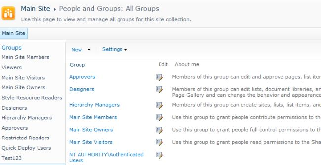 Group-deleted-output-sharepoint2010.jpg