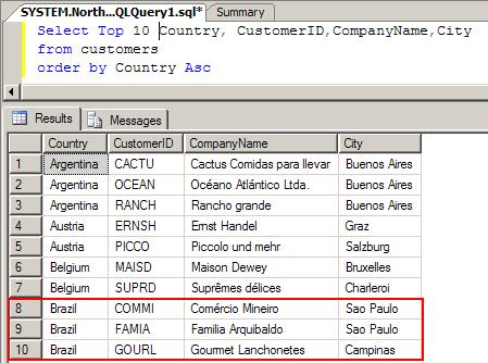 Group By And Order By In Sql 85