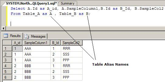 Join on multiple tables in db2 : Xlc coin value jquery