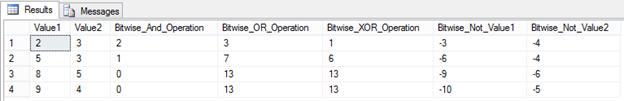 SQL Operators