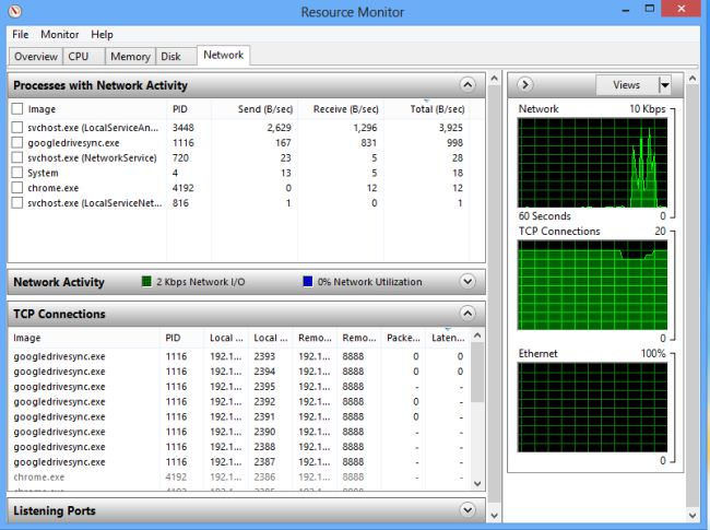 Windows Network Monitor : Task manager in windows