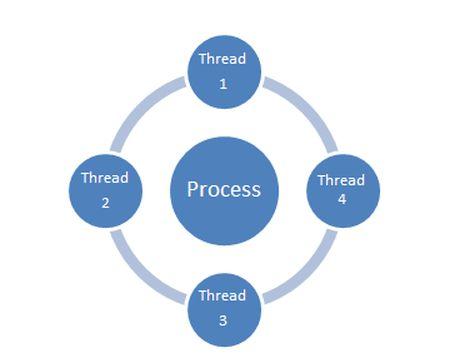 Multithreading1.jpg