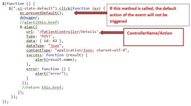 Codeigniter jquery ajax post data | formget.