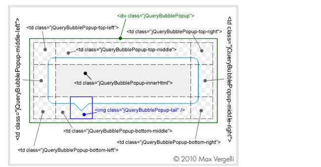 BubbleJquery2.jpg