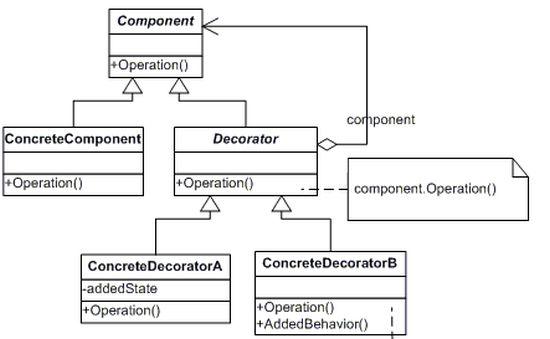 DecoratorPatt1.jpg