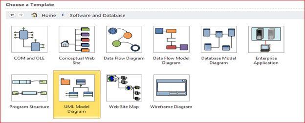 Uml Class Diagram In 10 Steps Using Microsoft Visio 2010