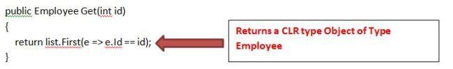Employee Class Code