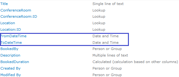 SharePoint Calculated column to display duration between two dates in Hour-Minute