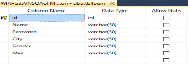 Binding Data From Database To Grid View In ASP NET