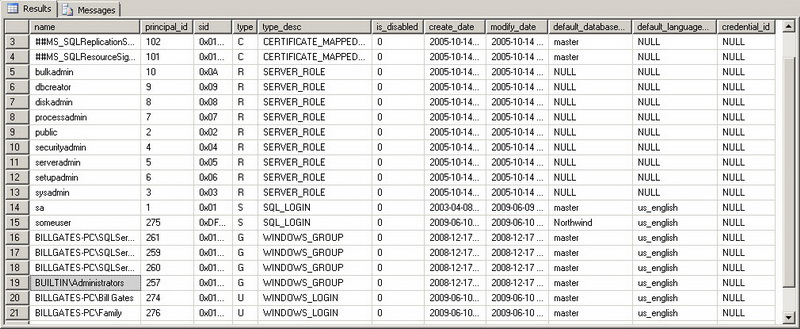 Contents of table sys.server_principals