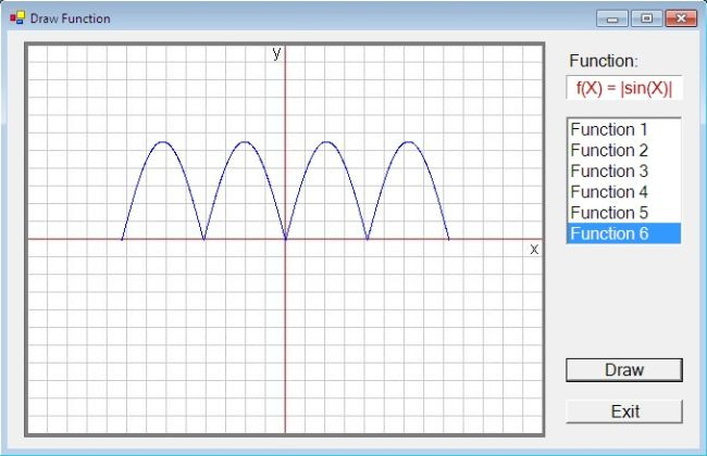 How to Use SetPixel Method to Draw a Function in VB NET