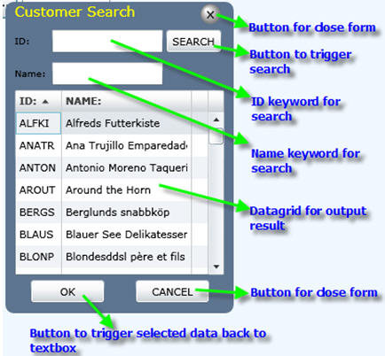 Fig 2. Pop search form control with function descriptions.jpg