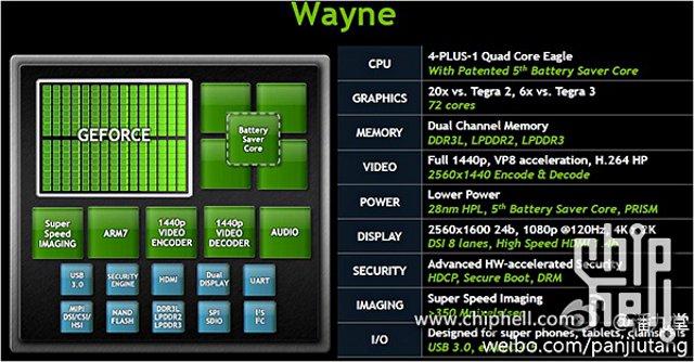 Nvidia Tegra 4.jpg