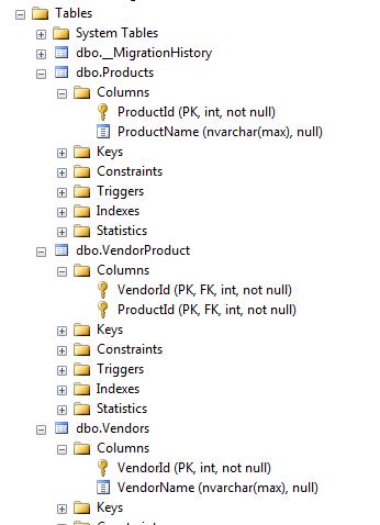 entity framework relationship code first development