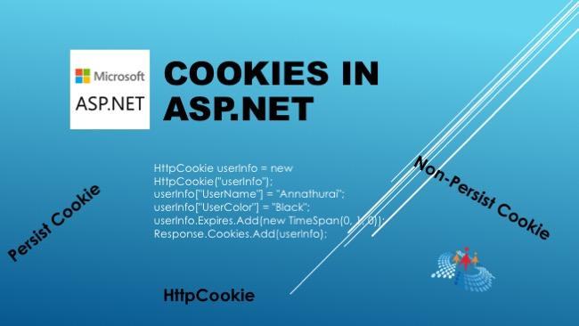 Cookies in ASP NET