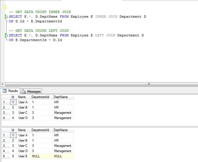 sql how to use if statement