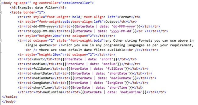 javascript - AngularJS filter to compare day with ID - ng-show - Stack ...