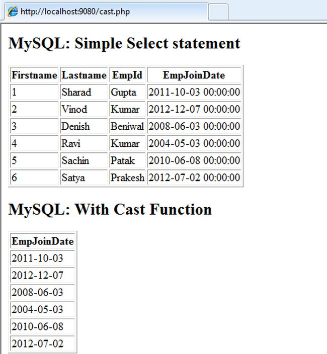 MySQL Cast and Convert Function in PHP