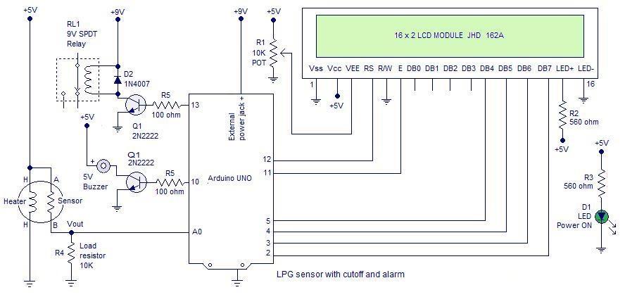lpg sensor lpg sensor using arduino uno