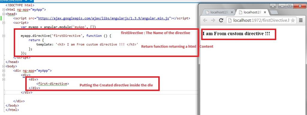 writing custom directives Introduction to forms in angular 4: writing custom form validators introduction to forms in angular 4: as directives in template-driven forms.