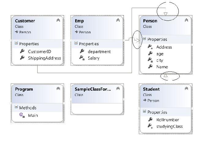 Class Diagrams In C