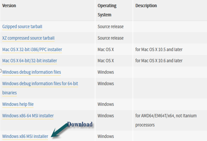 Jython 2 7 installer download