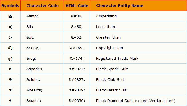 ASCII to text converter