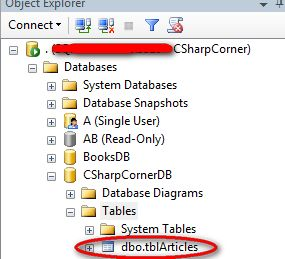 Privileges for geodatabases in SQL Server