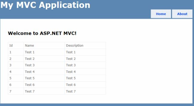 how to create a simple mvc framework in php