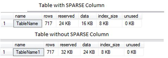 Table-SPARSE-Column-in-SQL-Server.jpg