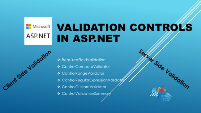 Validation Controls In ASP NET