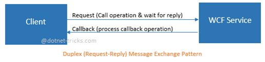 CallbackContract