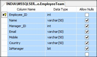 Fill ASP Net GridView on Selecting Record From DropDownList