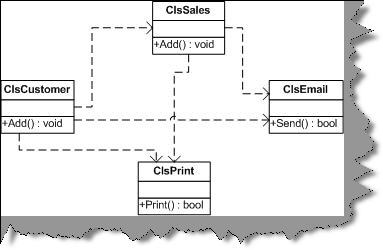 CustomerSalesClassDiagram.jpg