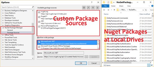 Adding Package Source In Visual Studio 2015