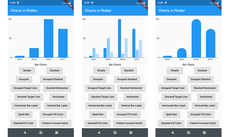 Implement Charts In Flutter