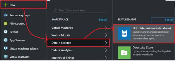 Entity Framework With Microsoft Azure SQL