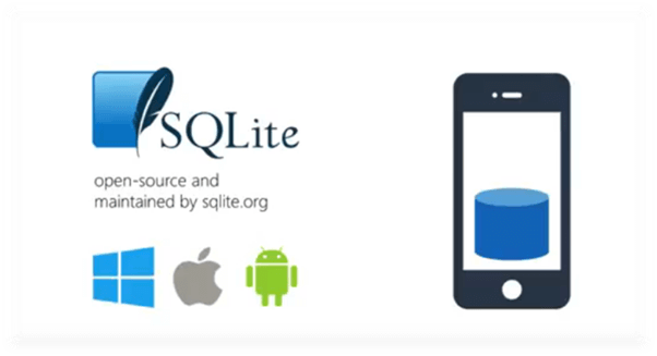 Getting Started With SQLite