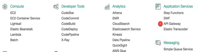 Invoking AWS Lambda Function Using AWS API Gateway